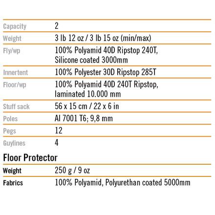 VAUDE Floor Protector Hogan UL 2P