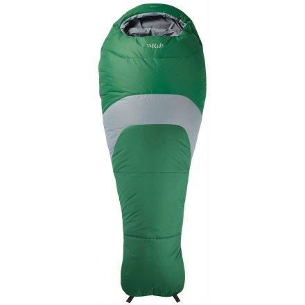 Rab Ignition 2 Sleeping Bag Synthetic with Free S&H ...