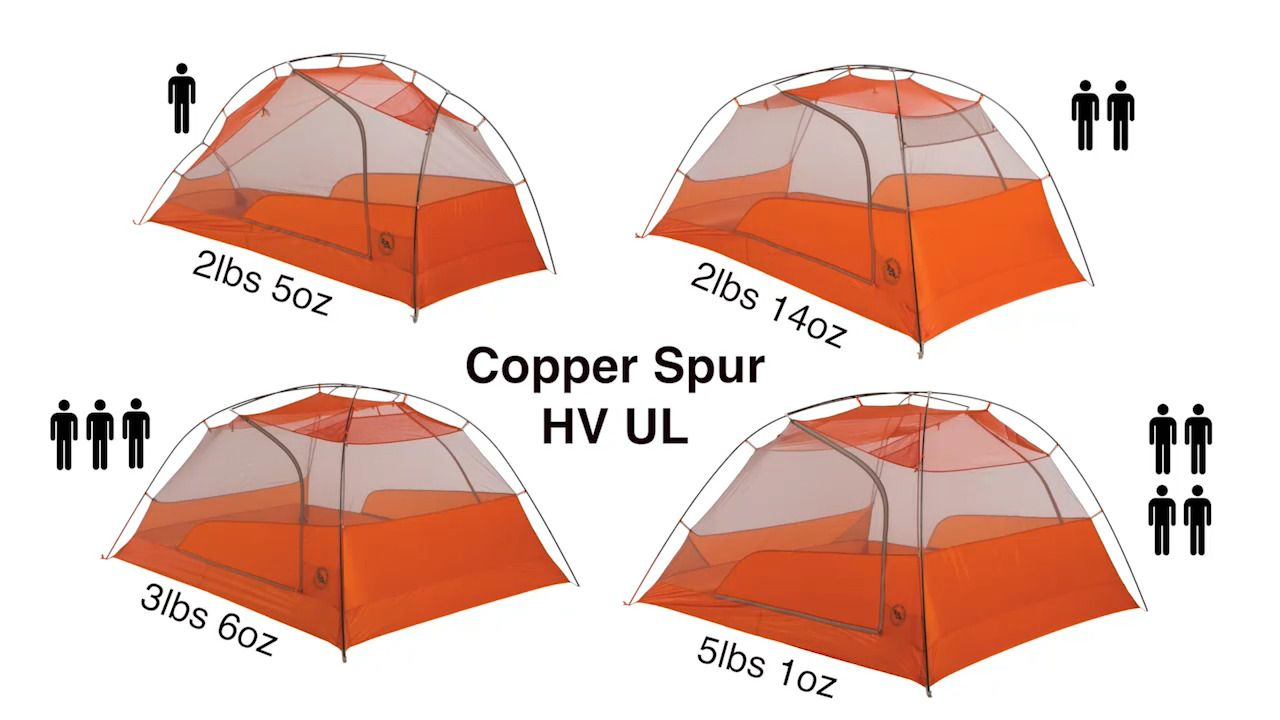 opplanet big agnes copper spur hv ul2 tent 2 person 3 season video 068927f4f556